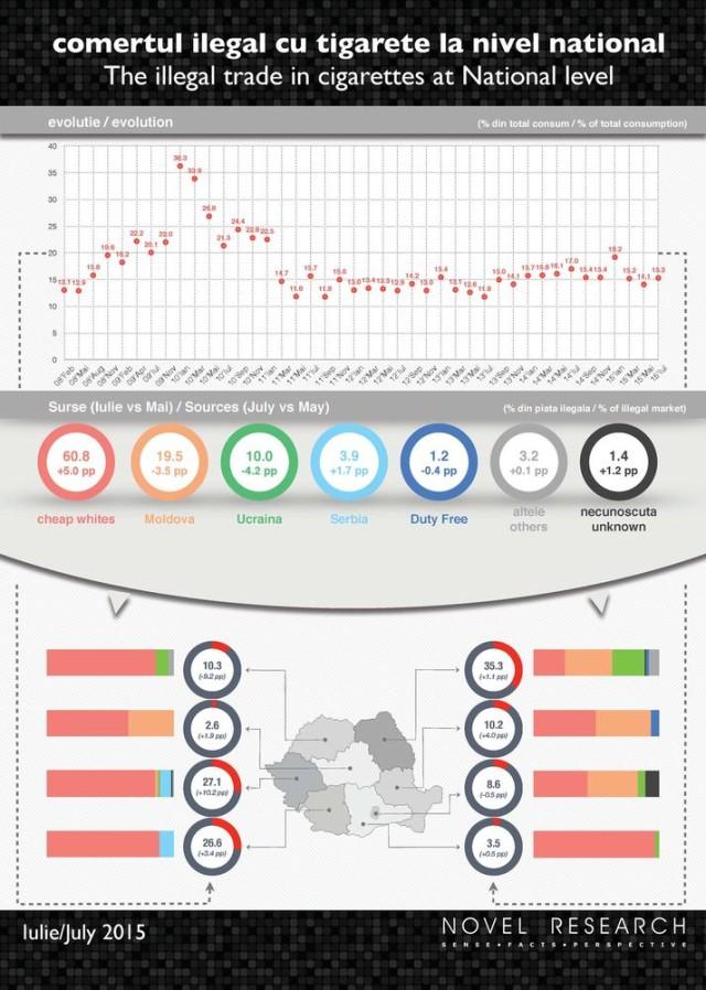 infographic_ait study