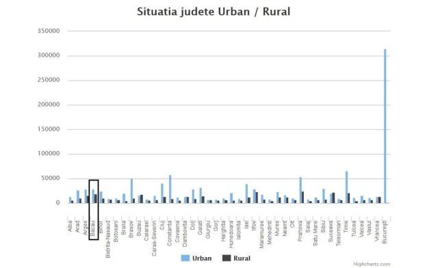 grafic 2 analiza asigurari case
