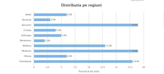 grafic1 analiza asigurari case
