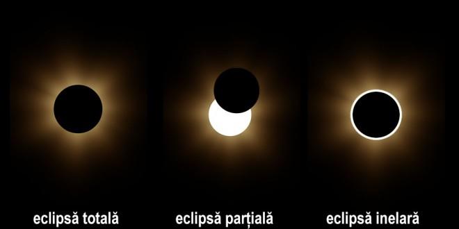 Prima eclipsă de Soare din anul 2021 - 10 iunie | Deșteptarea- Ziarul  Bacăului